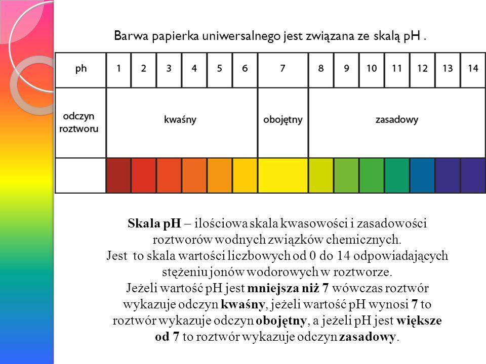 Barwa papierka uniwersalnego jest związana ze skalą pH .
