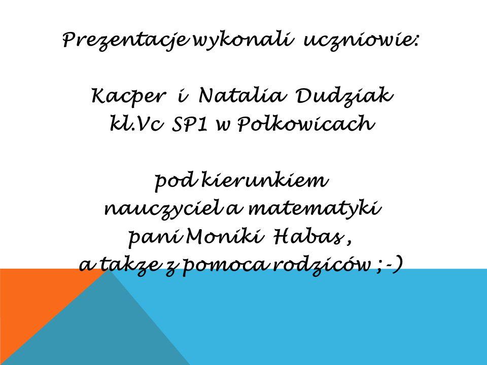 Prezentacje wykonali uczniowie: Kacper i Natalia Dudziak kl