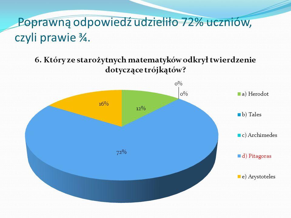 Poprawną odpowiedź udzieliło 72% uczniów, czyli prawie ¾.