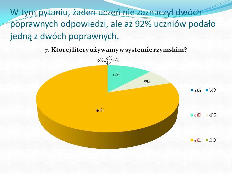 W tym pytaniu, żaden uczeń nie zaznaczył dwóch poprawnych odpowiedzi, ale aż 92% uczniów podało jedną z dwóch poprawnych.