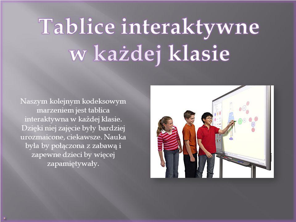 Tablice interaktywne w każdej klasie
