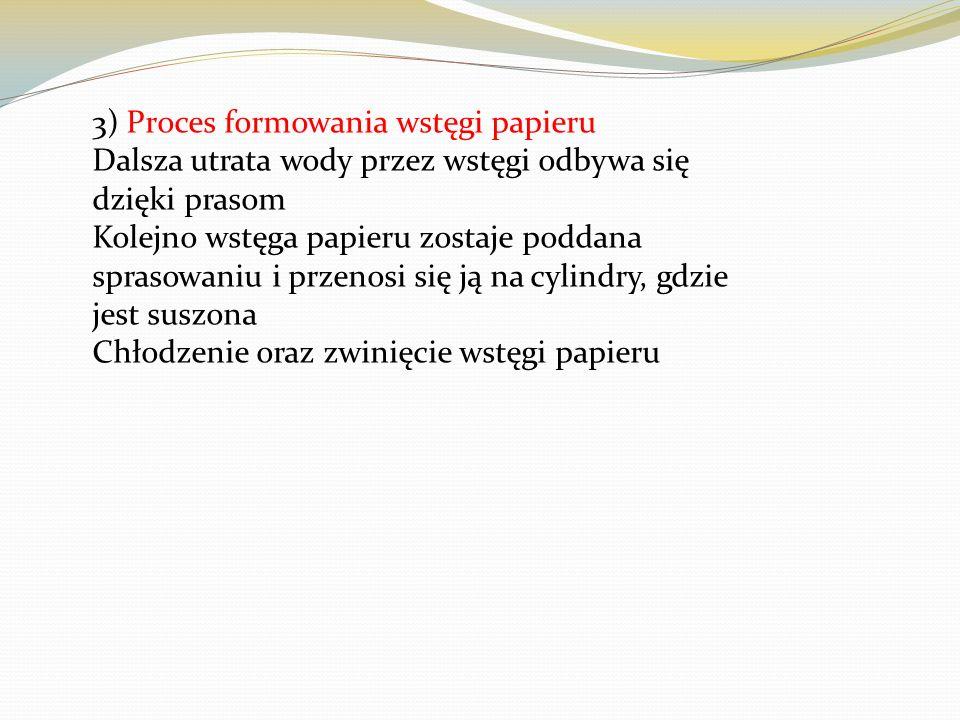 3) Proces formowania wstęgi papieru