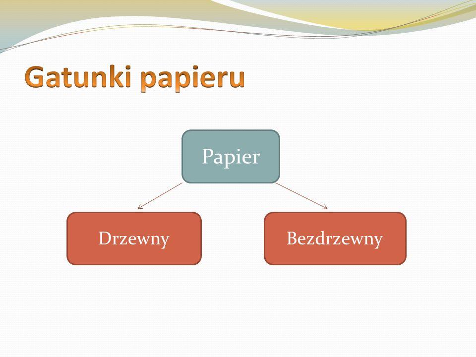 Gatunki papieru Papier Papier Drzewny Bezdrzewny