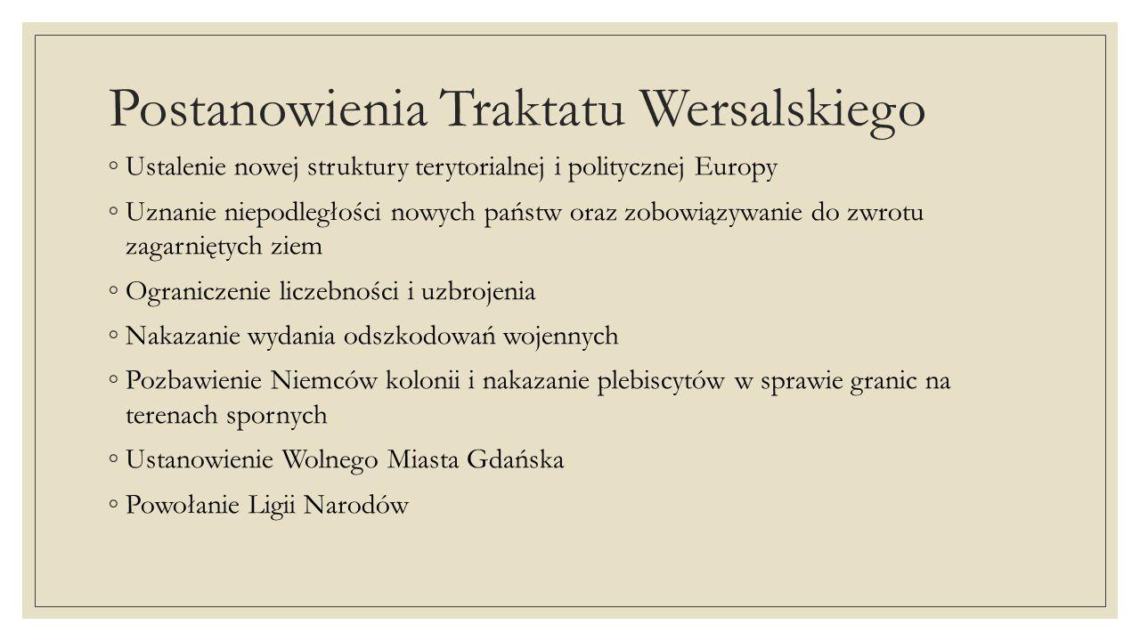 Postanowienia Traktatu Wersalskiego