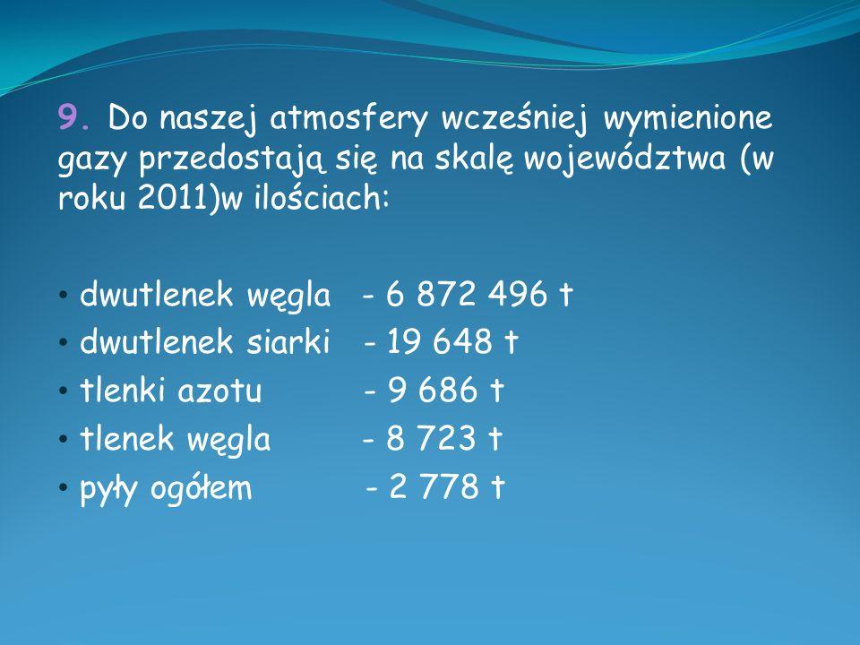 9. Do naszej atmosfery wcześniej wymienione gazy przedostają się na skalę województwa (w roku 2011)w ilościach: