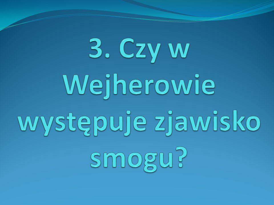 3. Czy w Wejherowie występuje zjawisko smogu