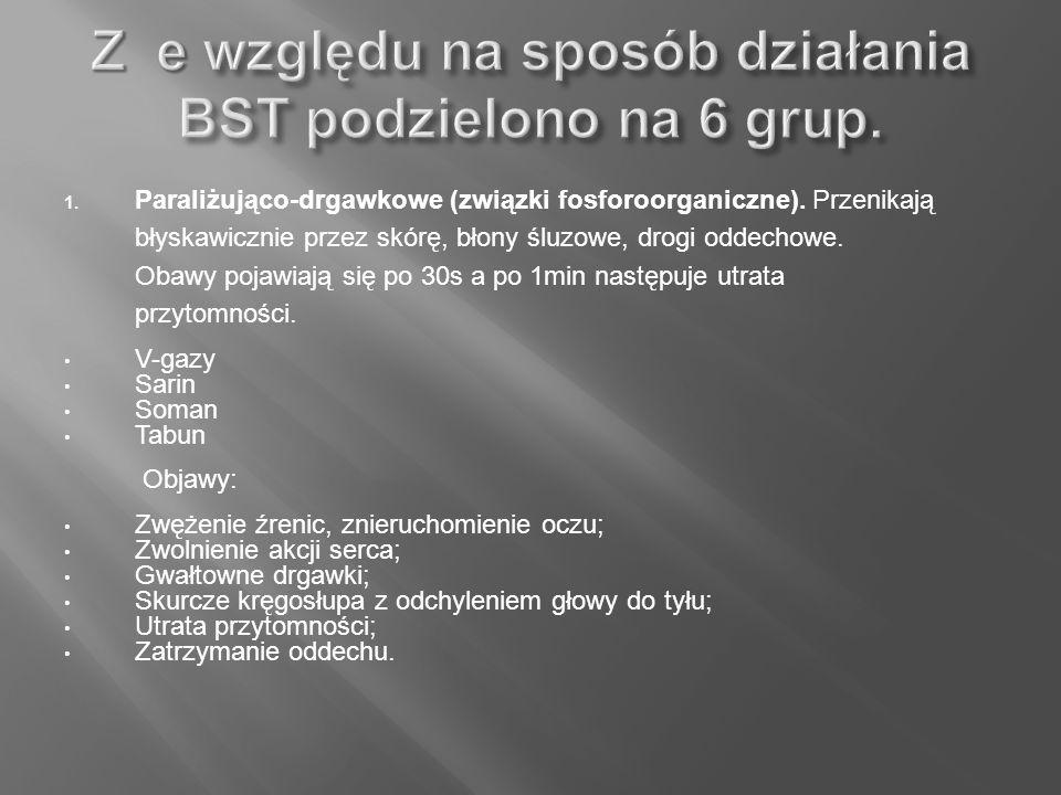 Z e względu na sposób działania BST podzielono na 6 grup.