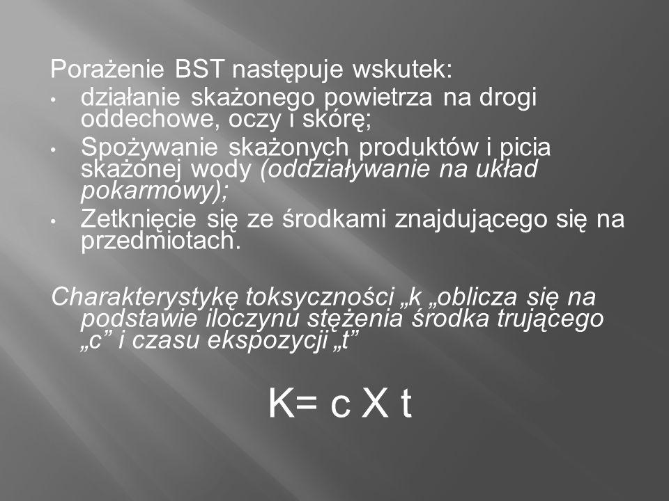 K= c X t Porażenie BST następuje wskutek:
