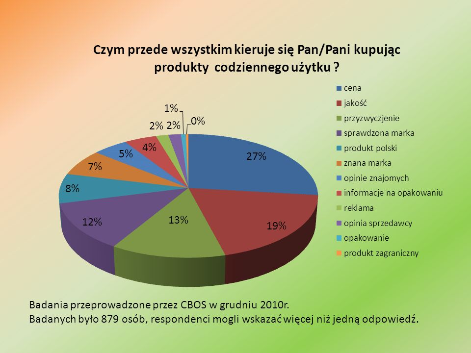 Badania przeprowadzone przez CBOS w grudniu 2010r