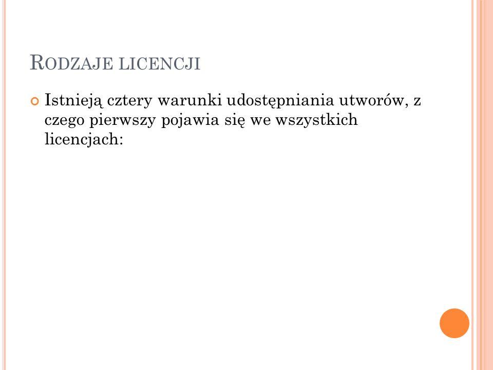 Rodzaje licencjiIstnieją cztery warunki udostępniania utworów, z czego pierwszy pojawia się we wszystkich licencjach:
