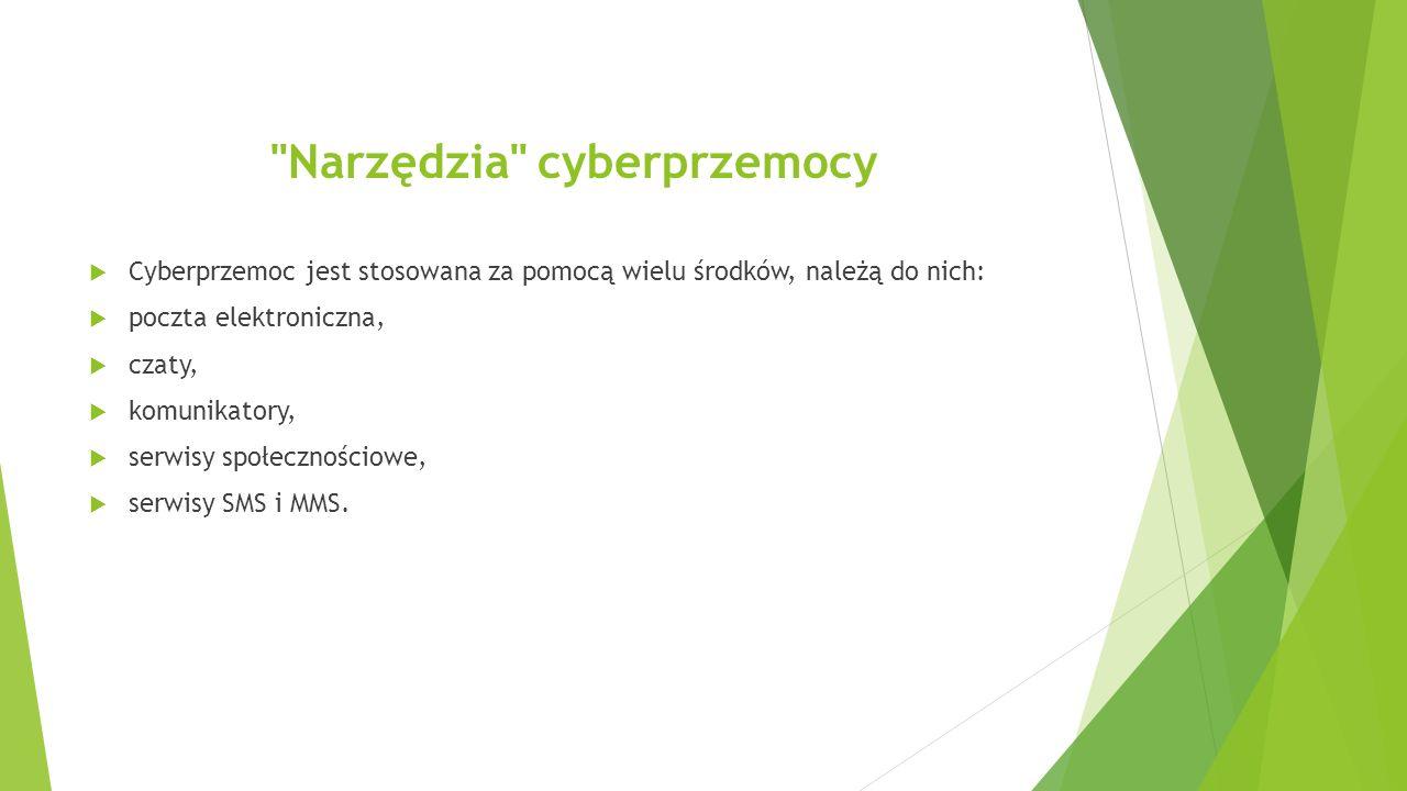 Narzędzia cyberprzemocy