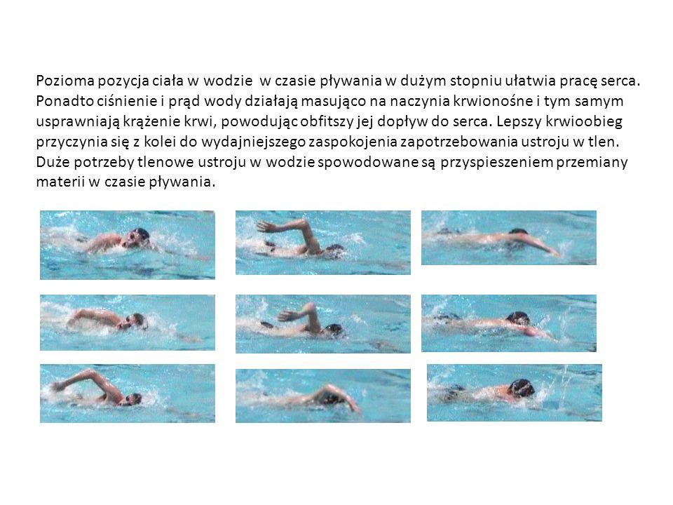 Pozioma pozycja ciała w wodzie w czasie pływania w dużym stopniu ułatwia pracę serca.