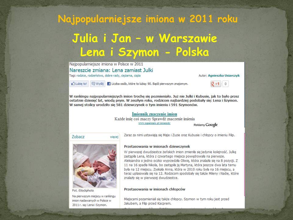 Julia i Jan – w Warszawie