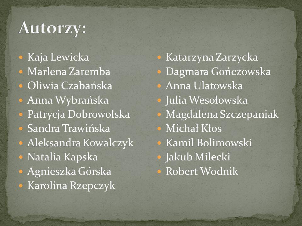 Autorzy: Kaja Lewicka Marlena Zaremba Oliwia Czabańska Anna Wybrańska