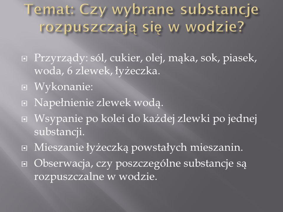 Temat: Czy wybrane substancje rozpuszczają się w wodzie