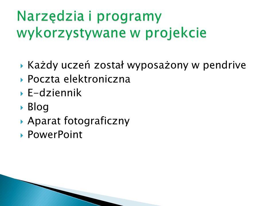 Narzędzia i programy wykorzystywane w projekcie