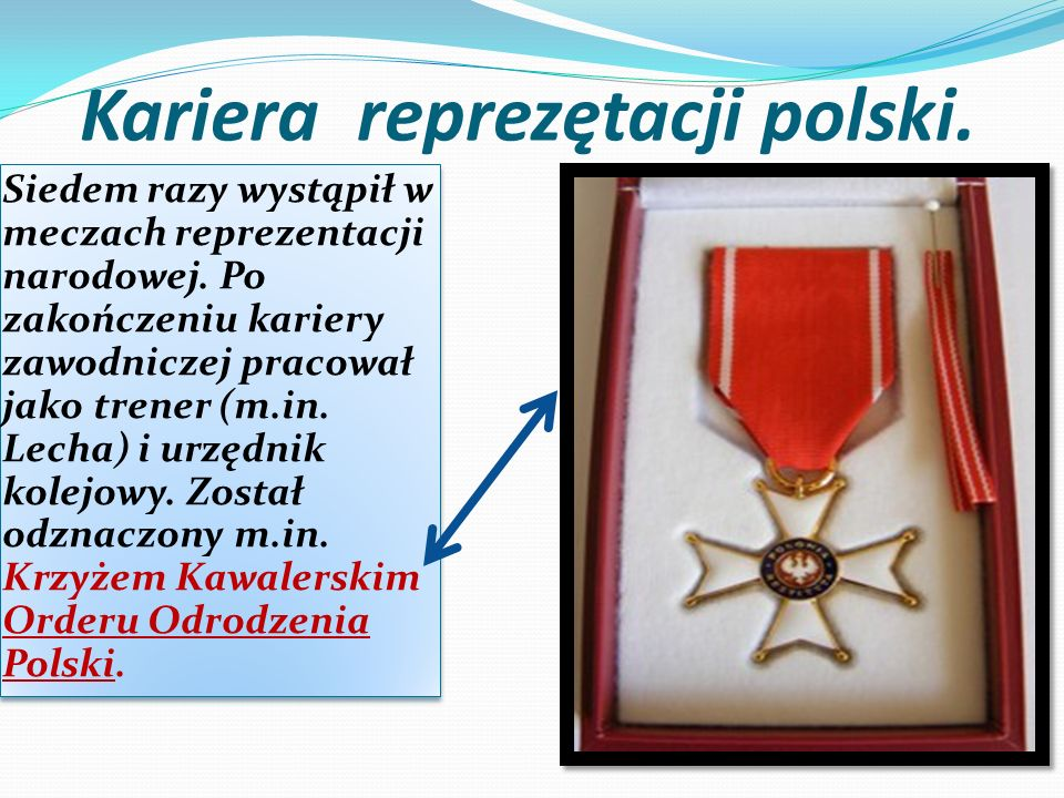 Kariera reprezętacji polski.