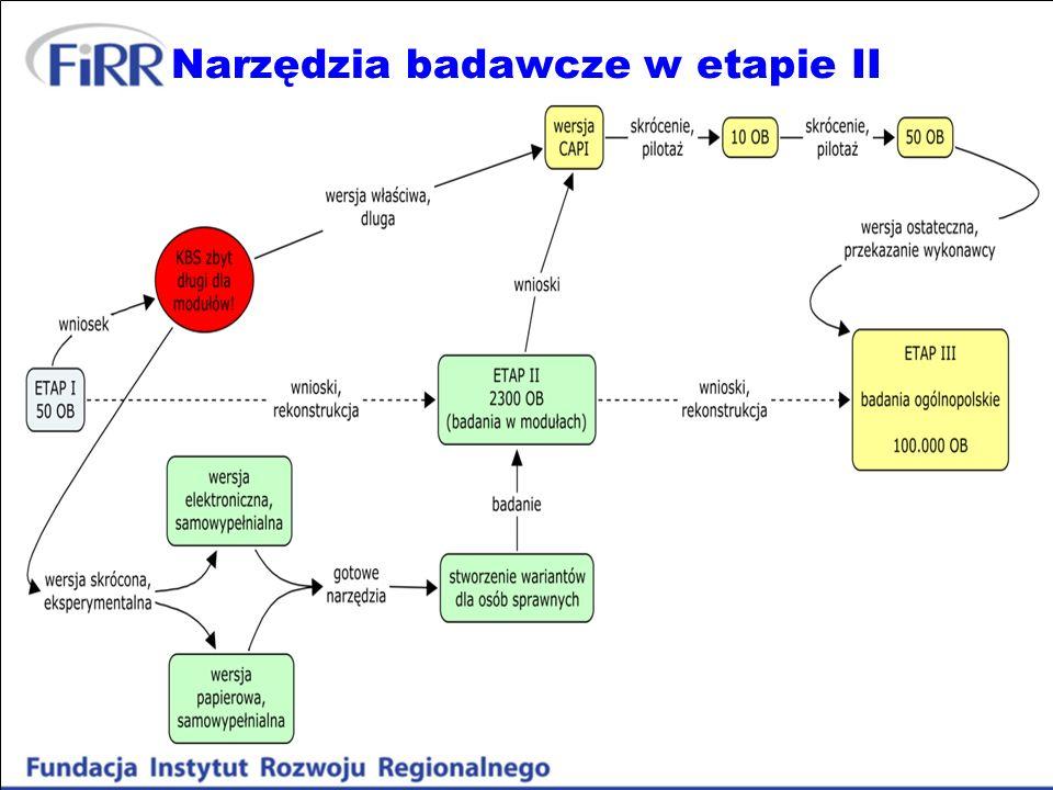 Narzędzia badawcze w etapie II