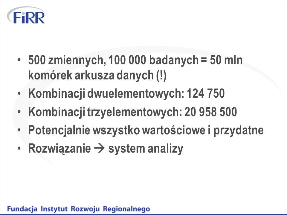 Ile mamy wyników 500 zmiennych, 100 000 badanych = 50 mln komórek arkusza danych (!) Kombinacji dwuelementowych: 124 750.