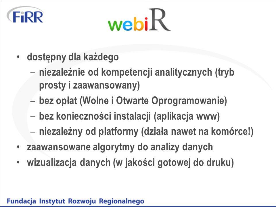 dostępny dla każdego niezależnie od kompetencji analitycznych (tryb prosty i zaawansowany) bez opłat (Wolne i Otwarte Oprogramowanie)