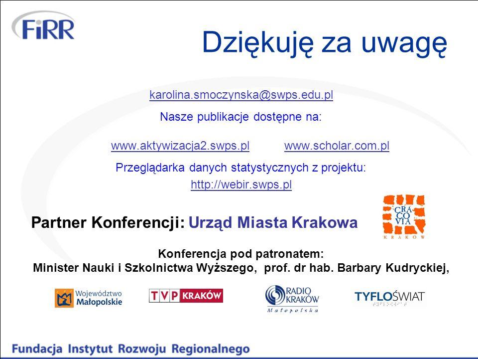 Dziękuję za uwagę Partner Konferencji: Urząd Miasta Krakowa