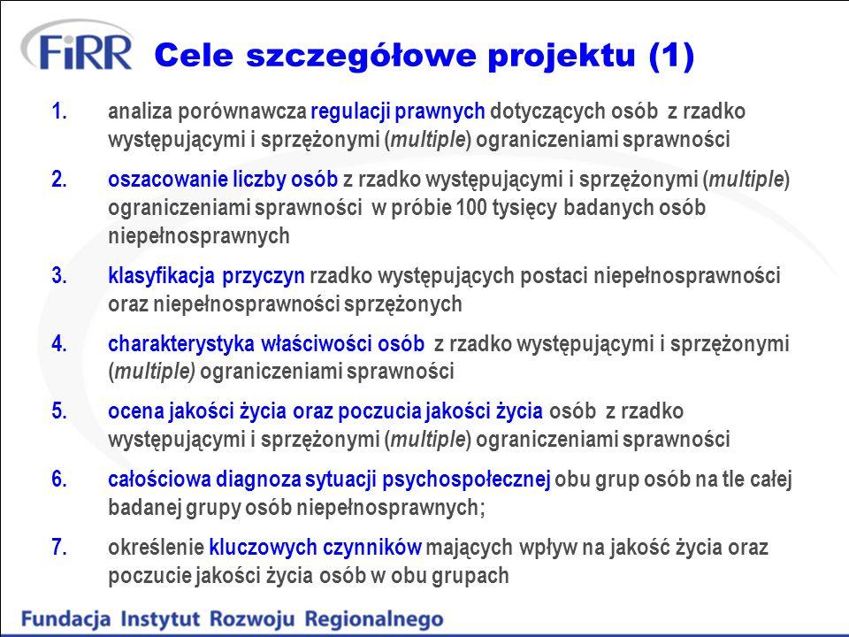 Cele szczegółowe projektu (1)