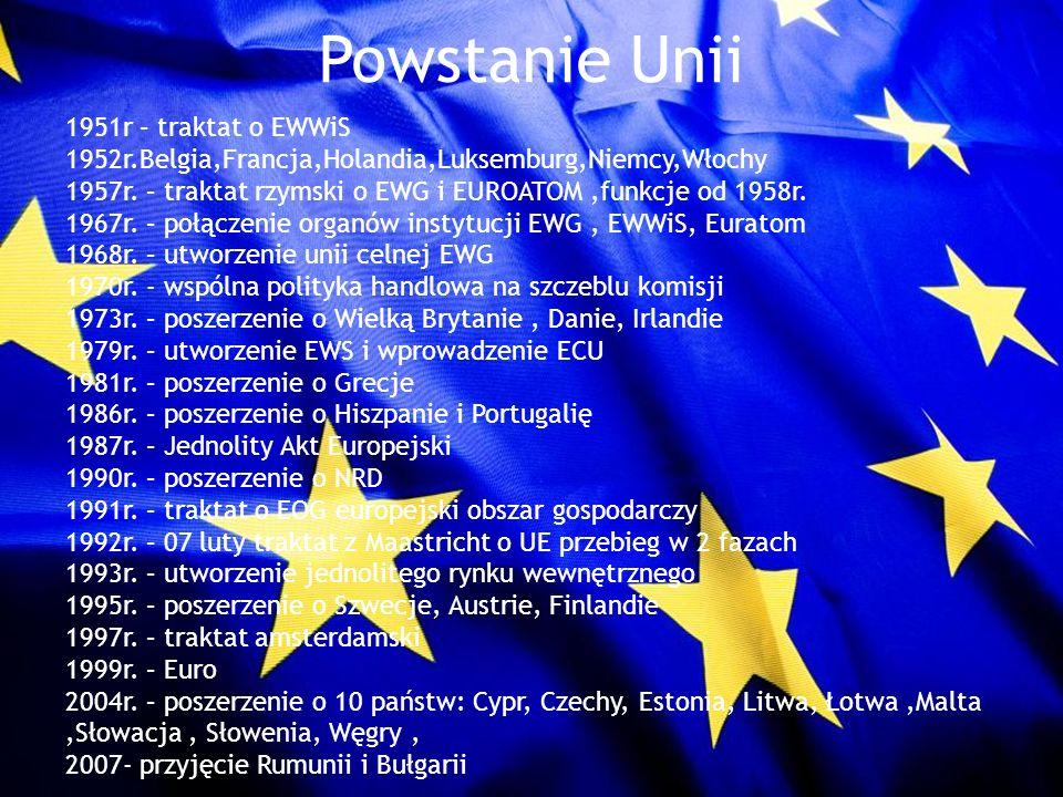 Powstanie Unii