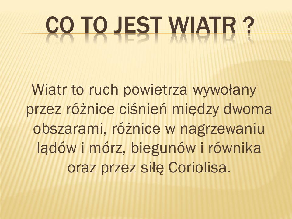CO TO JEST WIATR