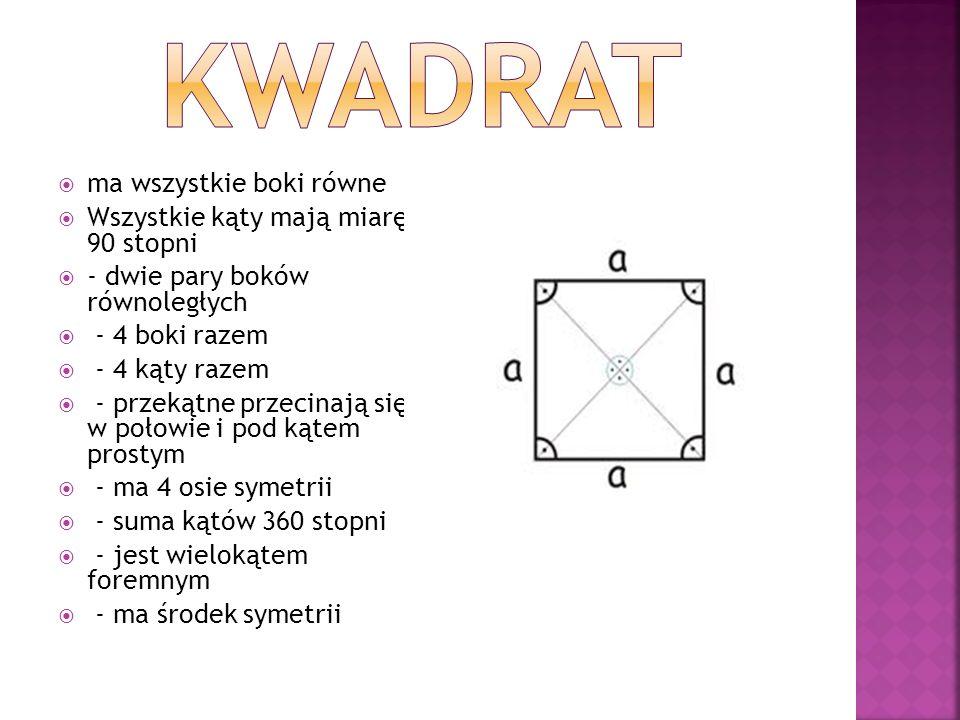 Kwadrat ma wszystkie boki równe Wszystkie kąty mają miarę 90 stopni