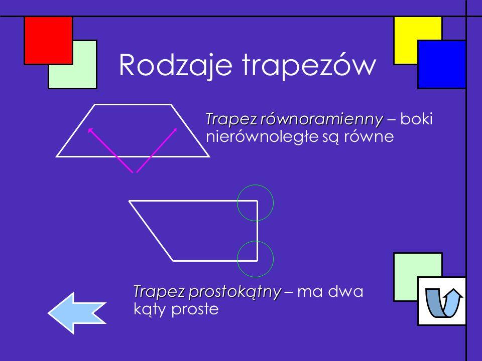 Rodzaje trapezów Trapez równoramienny – boki nierównoległe są równe