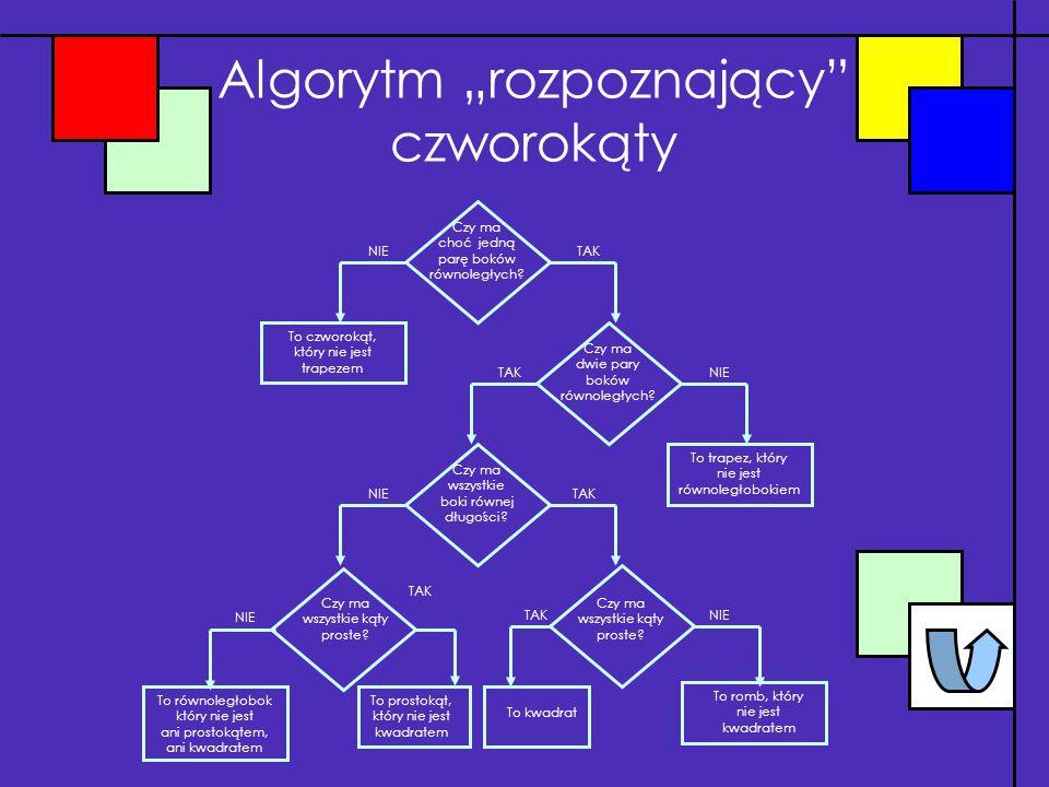 """Algorytm """"rozpoznający czworokąty"""