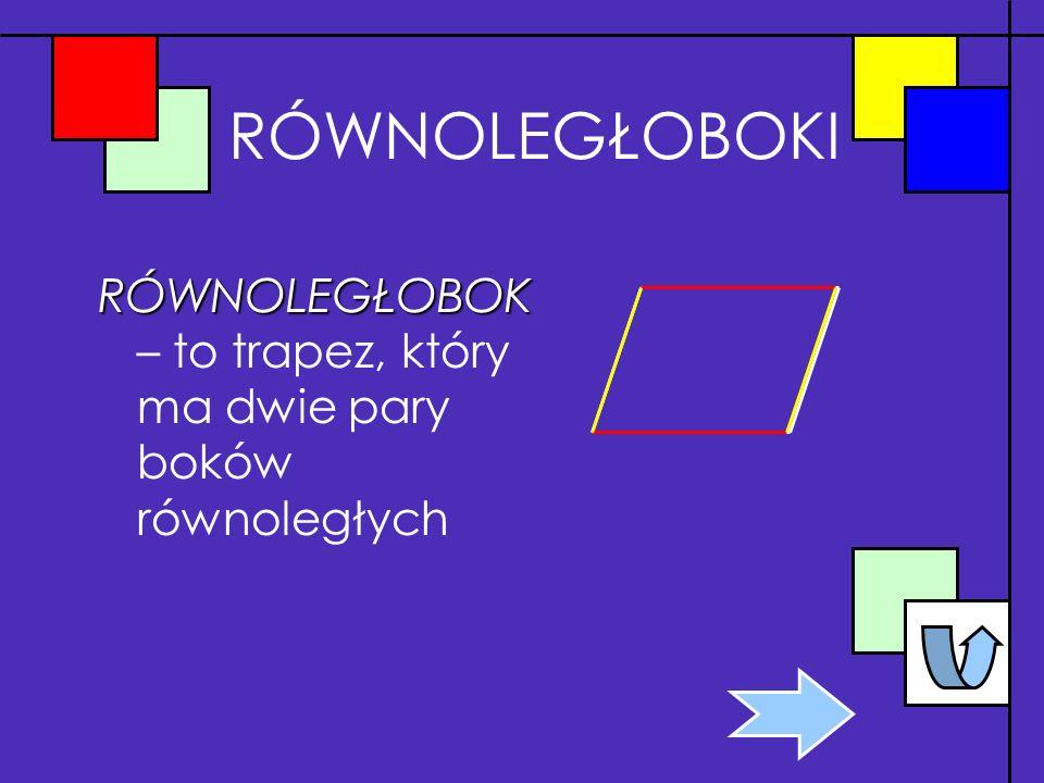 RÓWNOLEGŁOBOKI RÓWNOLEGŁOBOK – to trapez, który ma dwie pary boków równoległych