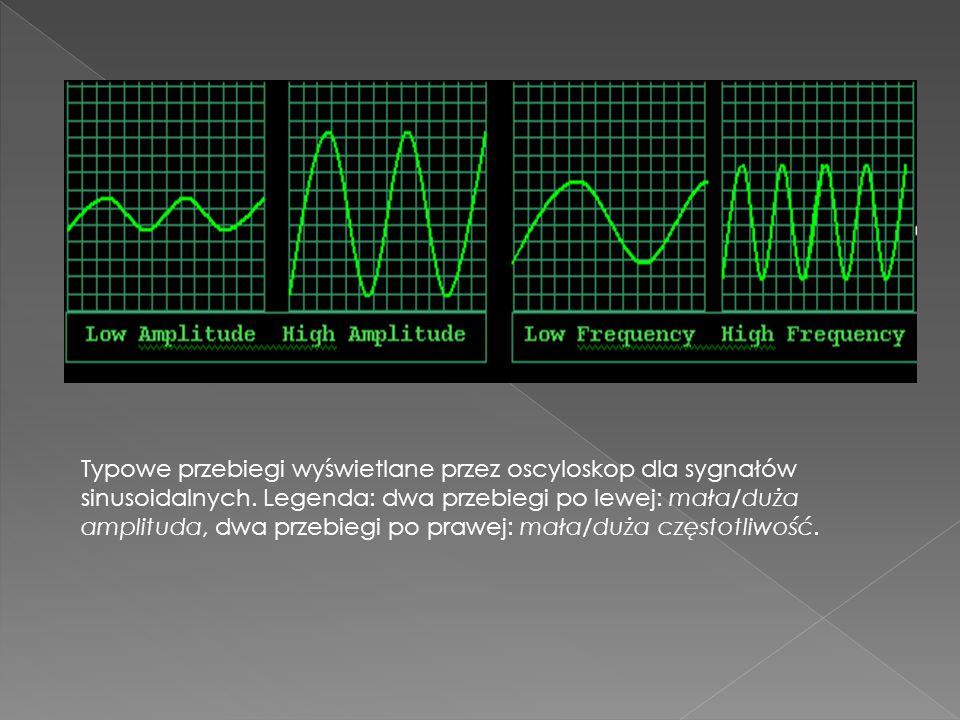 Typowe przebiegi wyświetlane przez oscyloskop dla sygnałów sinusoidalnych.