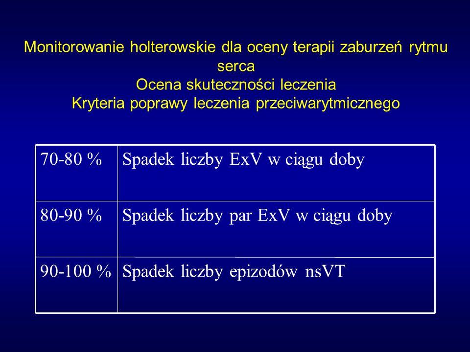 Spadek liczby epizodów nsVT 90-100 %