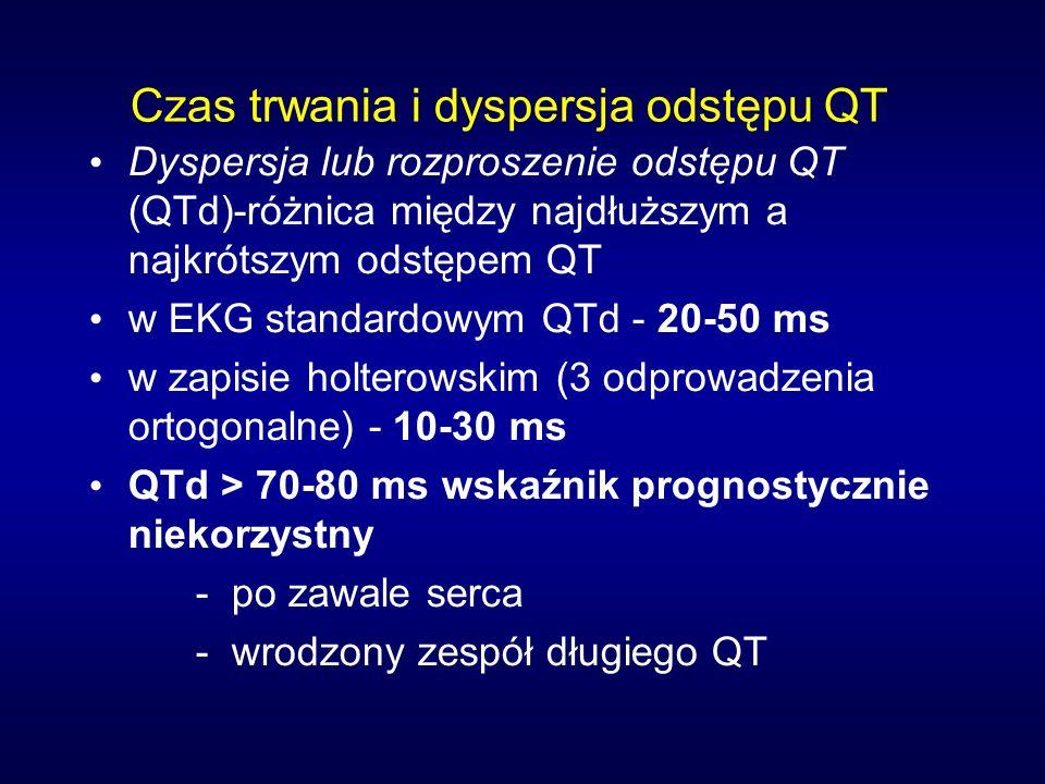 Czas trwania i dyspersja odstępu QT