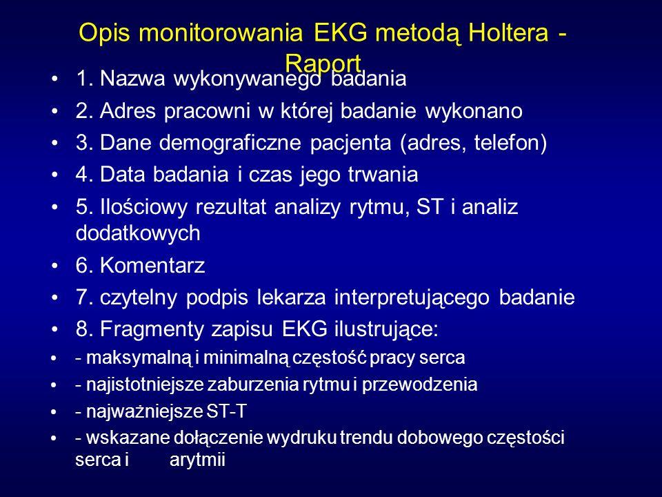Opis monitorowania EKG metodą Holtera - Raport