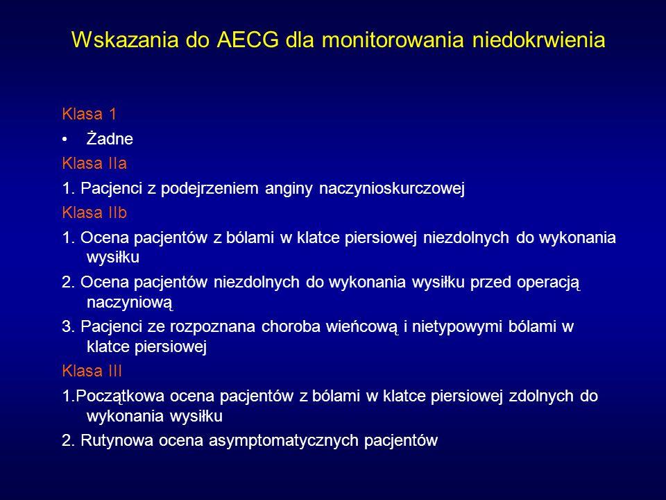Wskazania do AECG dla monitorowania niedokrwienia