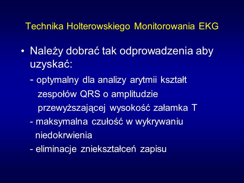 Technika Holterowskiego Monitorowania EKG