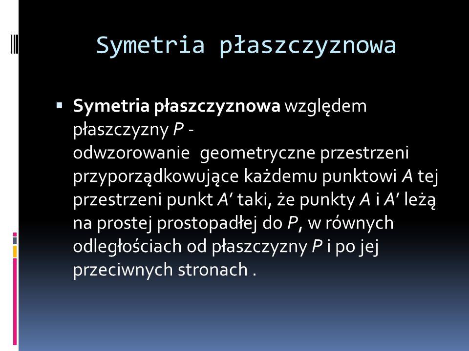 Symetria płaszczyznowa