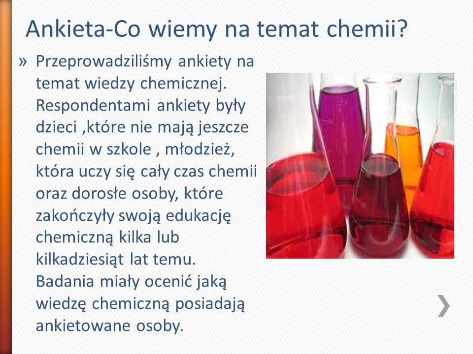 Ankieta-Co wiemy na temat chemii