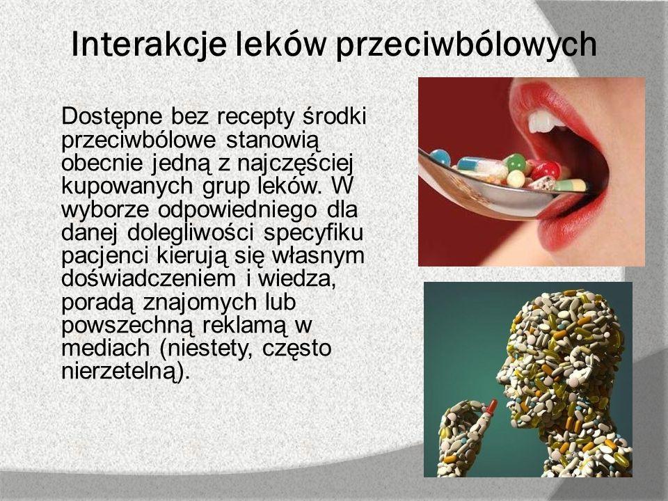 Interakcje leków przeciwbólowych