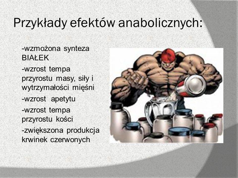 Przykłady efektów anabolicznych: