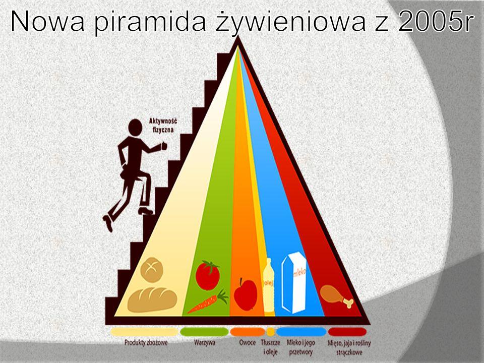 Nowa piramida żywieniowa z 2005r