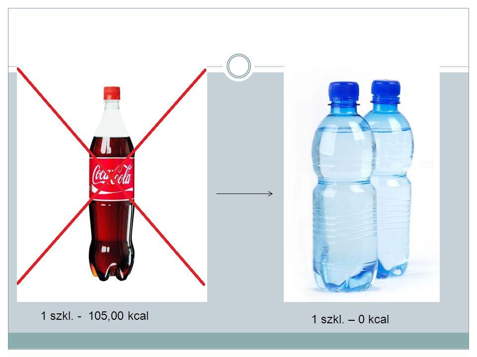 1 szkl. - 105,00 kcal 1 szkl. – 0 kcal