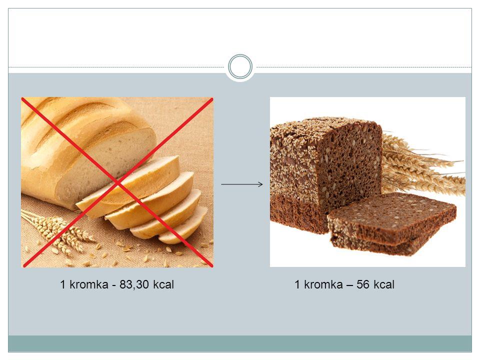 1 kromka - 83,30 kcal 1 kromka – 56 kcal