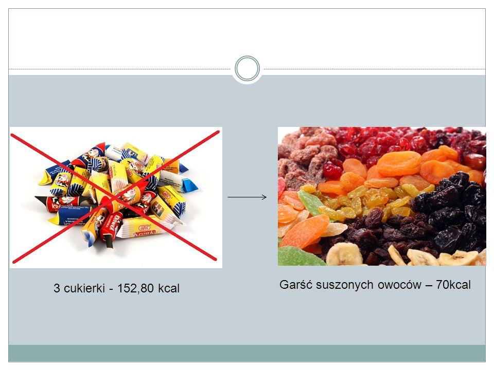 Garść suszonych owoców – 70kcal