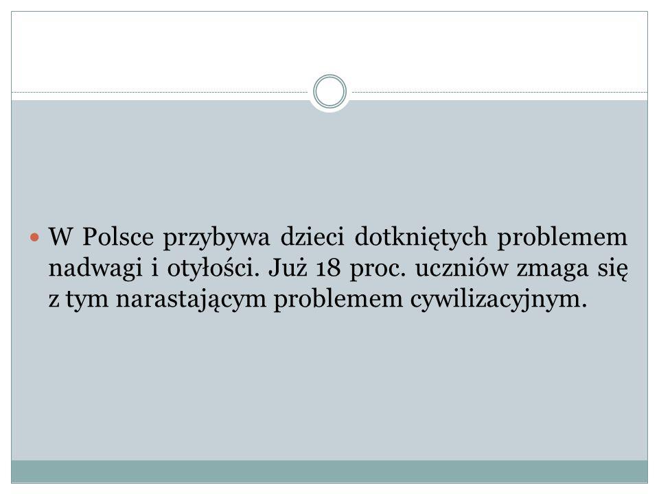 W Polsce przybywa dzieci dotkniętych problemem nadwagi i otyłości