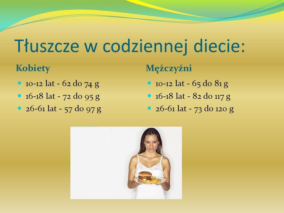 Tłuszcze w codziennej diecie: