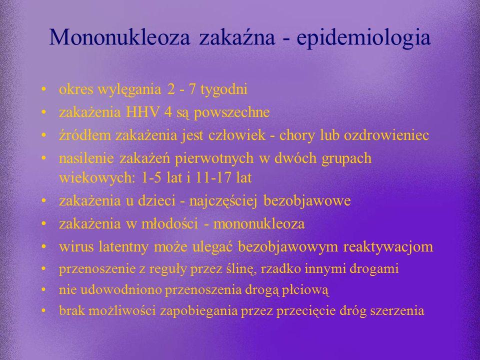 Mononukleoza zakaźna - epidemiologia