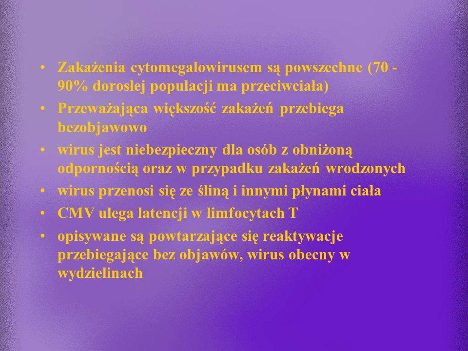 Zakażenia cytomegalowirusem są powszechne (70 - 90% dorosłej populacji ma przeciwciała)